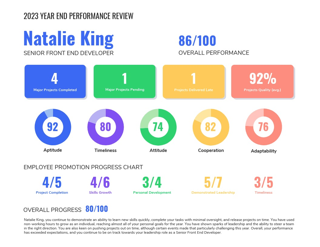 Colorful Annual Performance Review Template