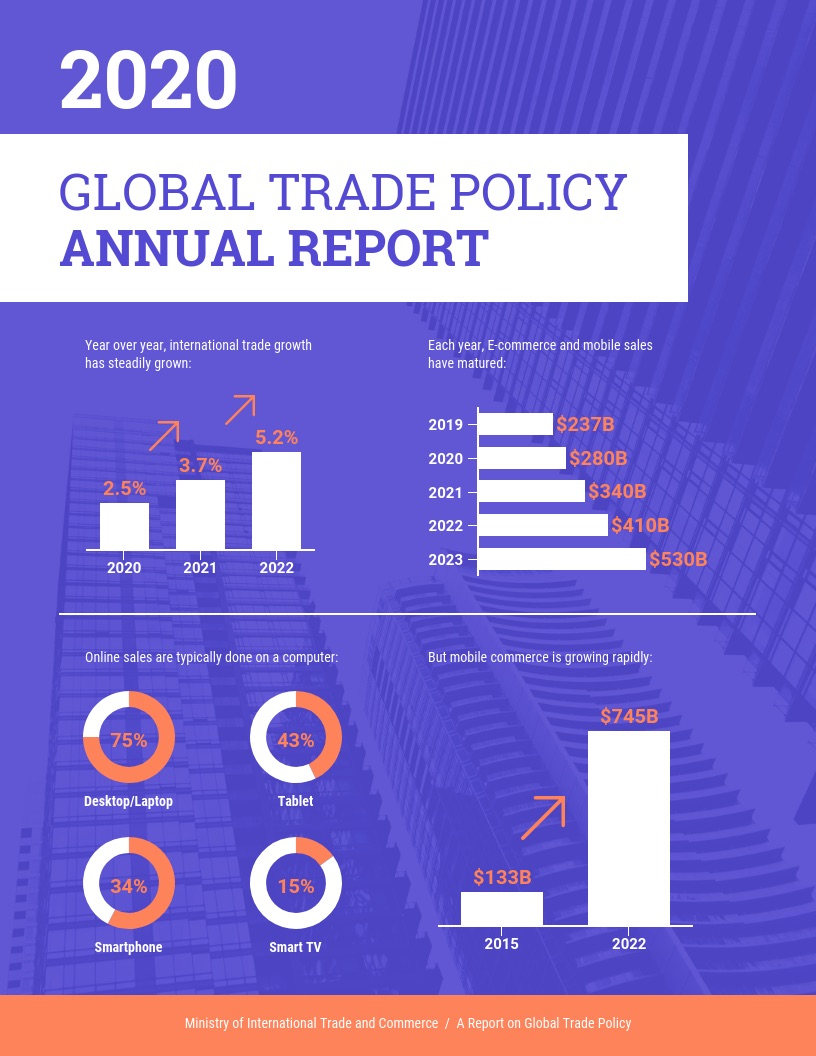 Modern Purple Annual Report Template