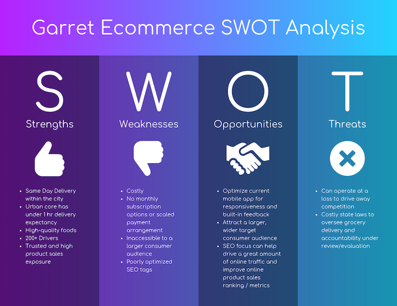 swot analysis template gradient example