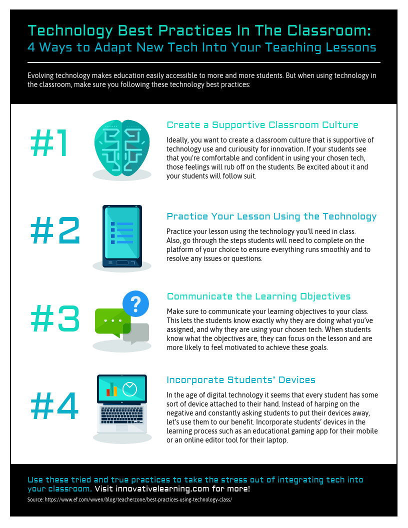 4 Ways To Adapt Tech In Lessons Process Infographic
