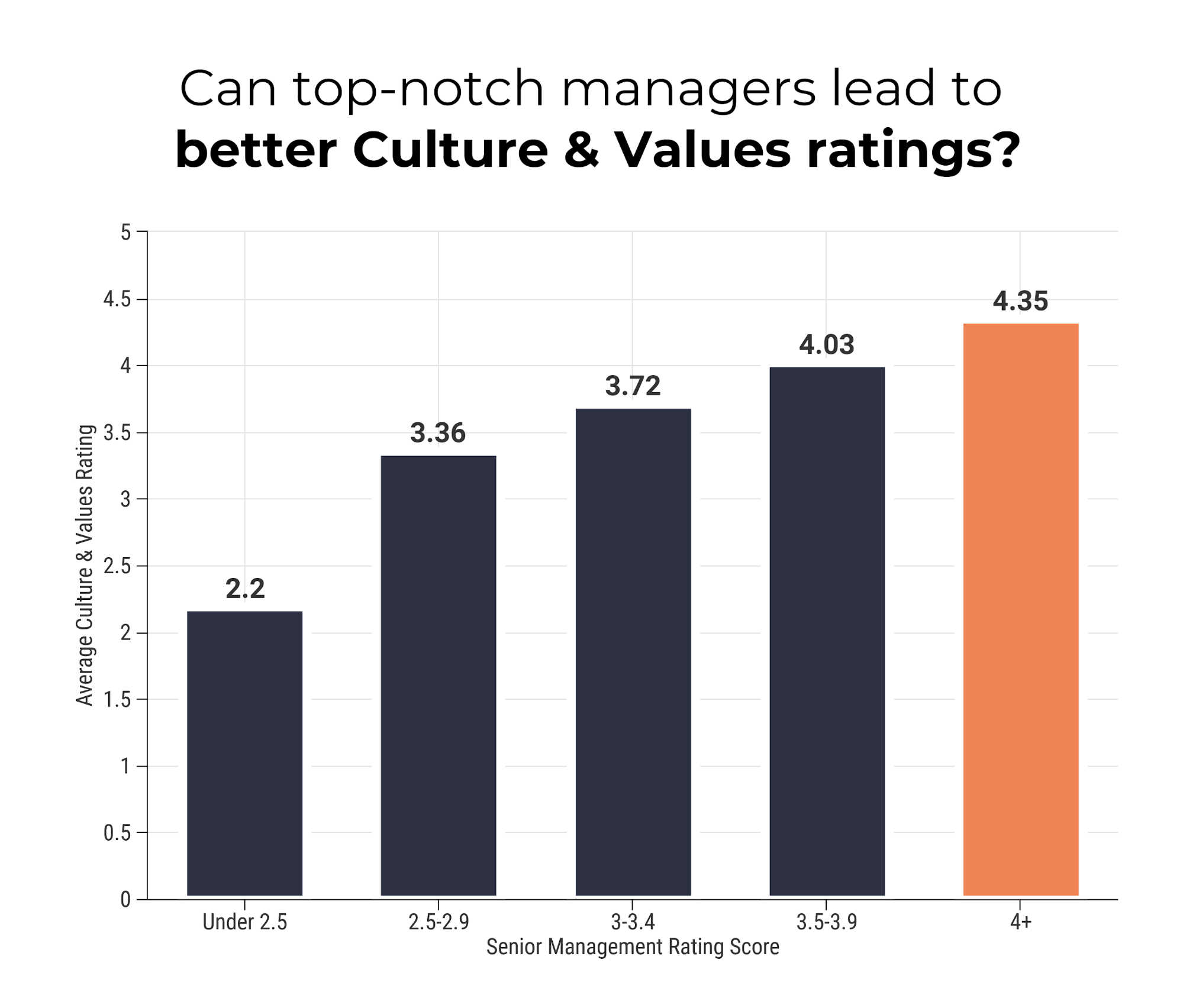 Busting 8 Company Culture Myths10
