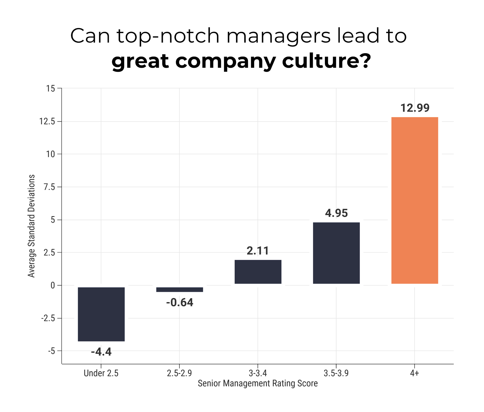 Busting 8 Company Culture Myths14