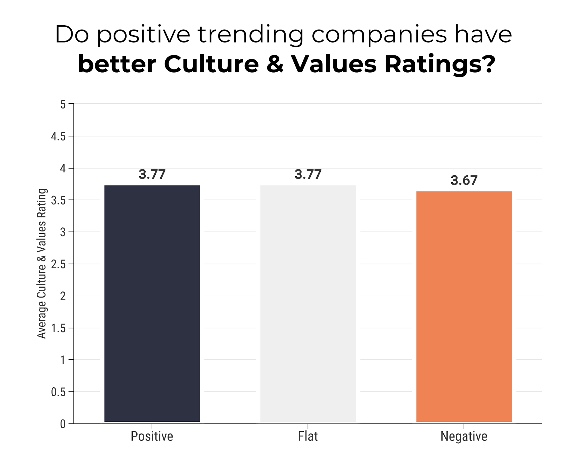 Busting 8 Company Culture Myths15