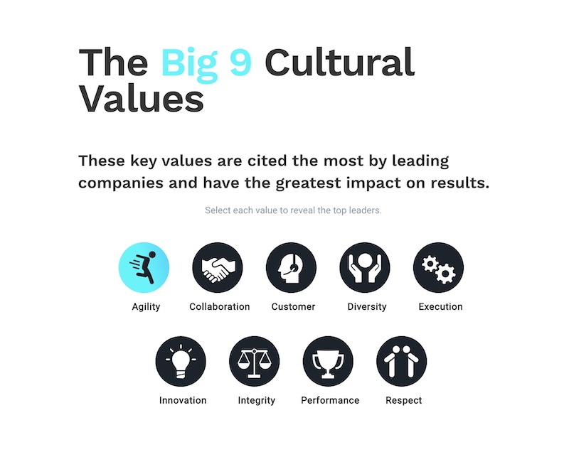 Busting 8 Company Culture Myths17