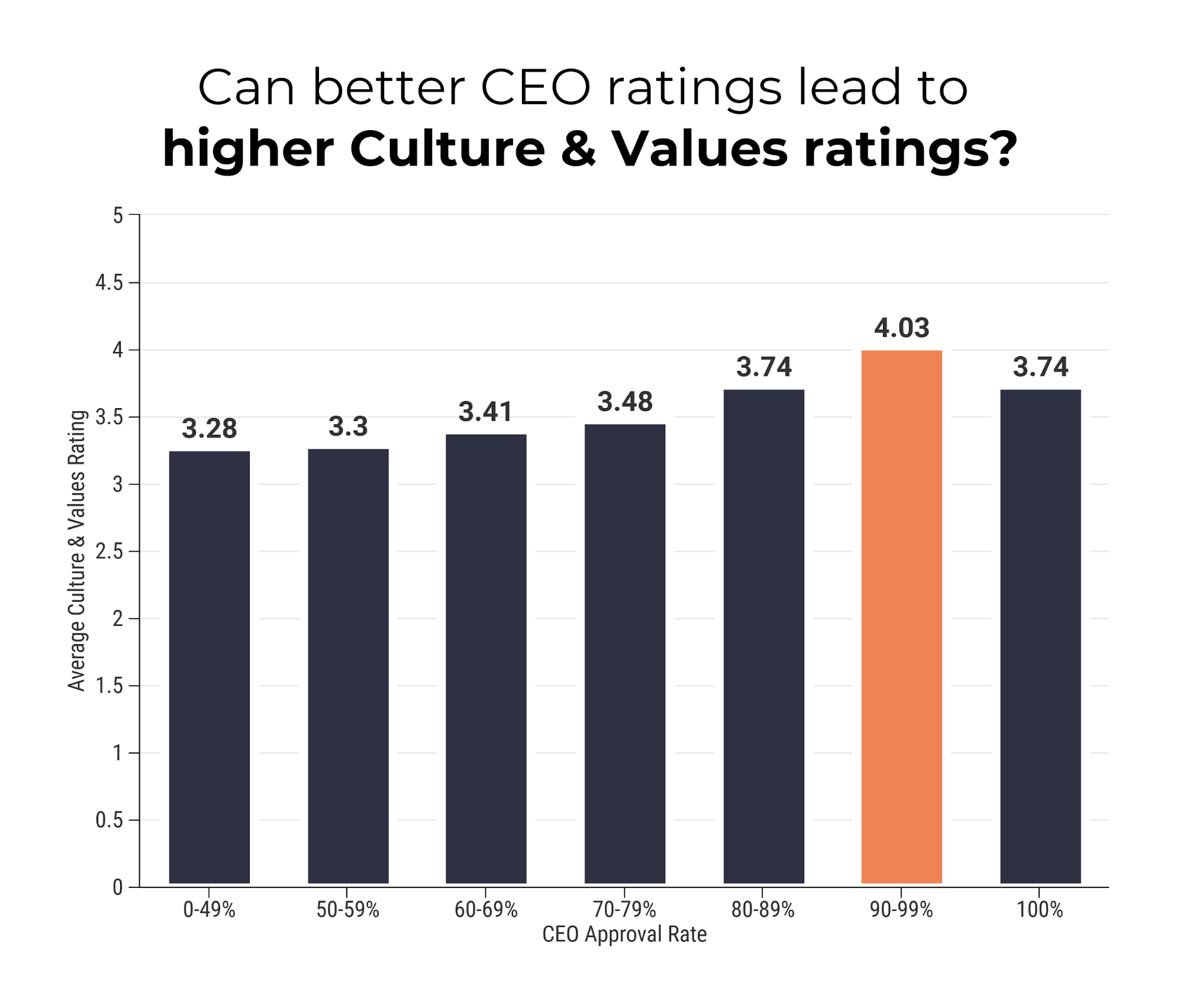 Busting 8 Company Culture Myths18