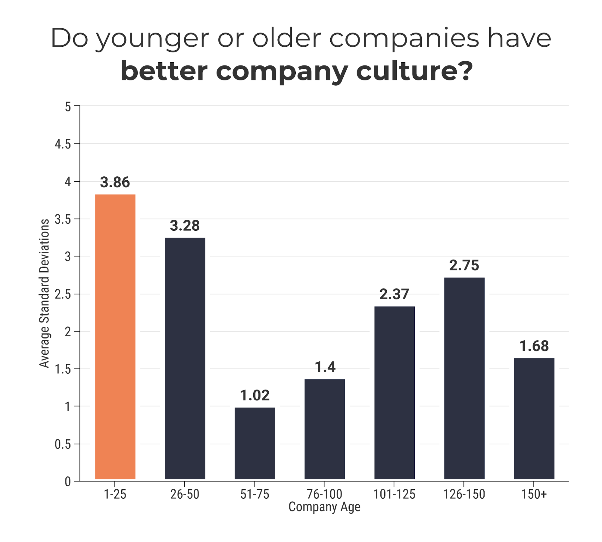 Busting 8 Company Culture Myths19
