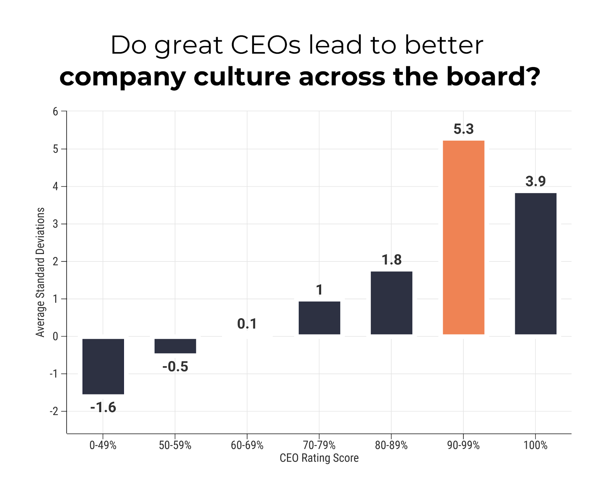 Busting 8 Company Culture Myths21