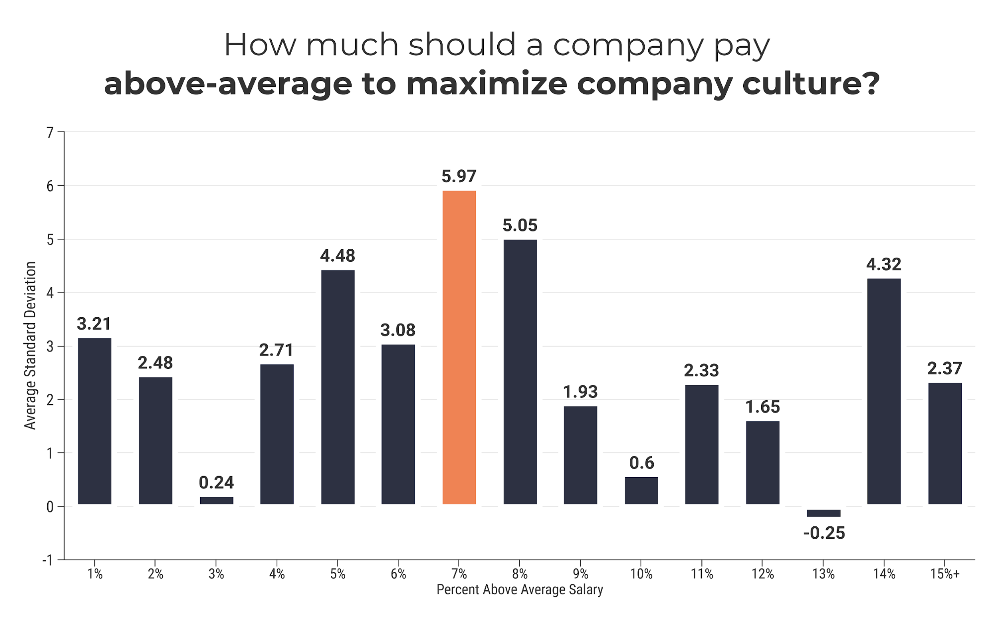 Busting 8 Company Culture Myths22
