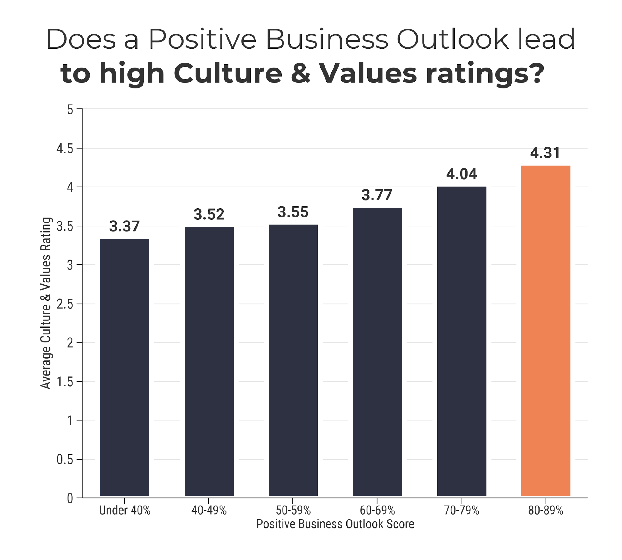 Busting 8 Company Culture Myths26
