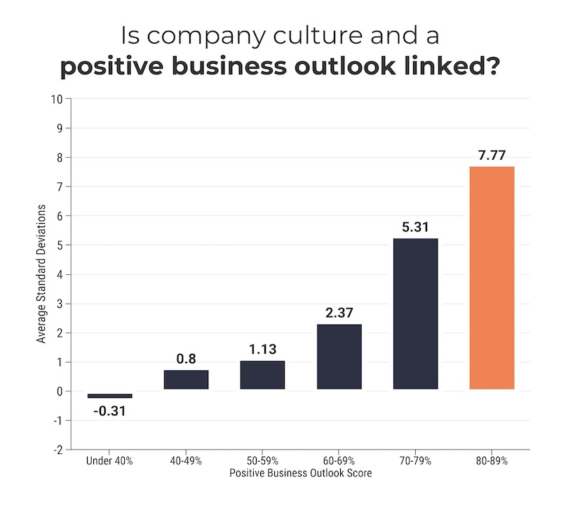 Busting 8 Company Culture Myths28