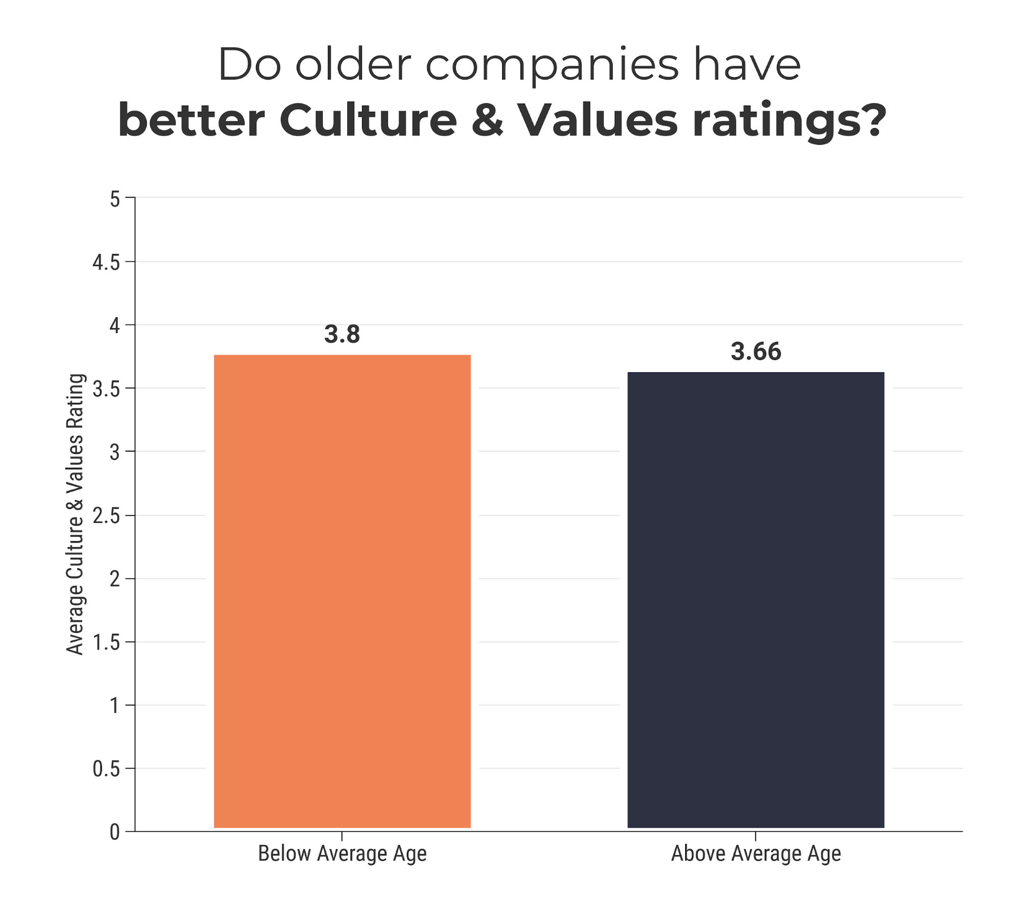 Busting 8 Company Culture Myths29