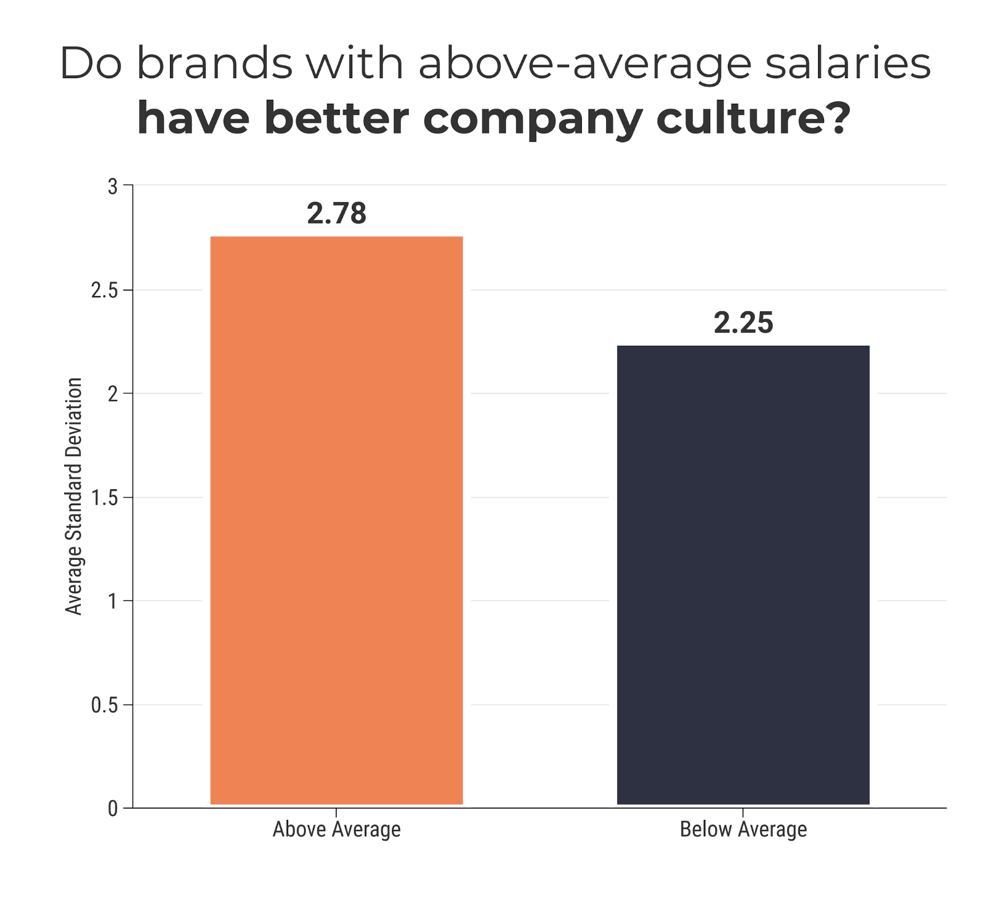 Busting 8 Company Culture Myths32