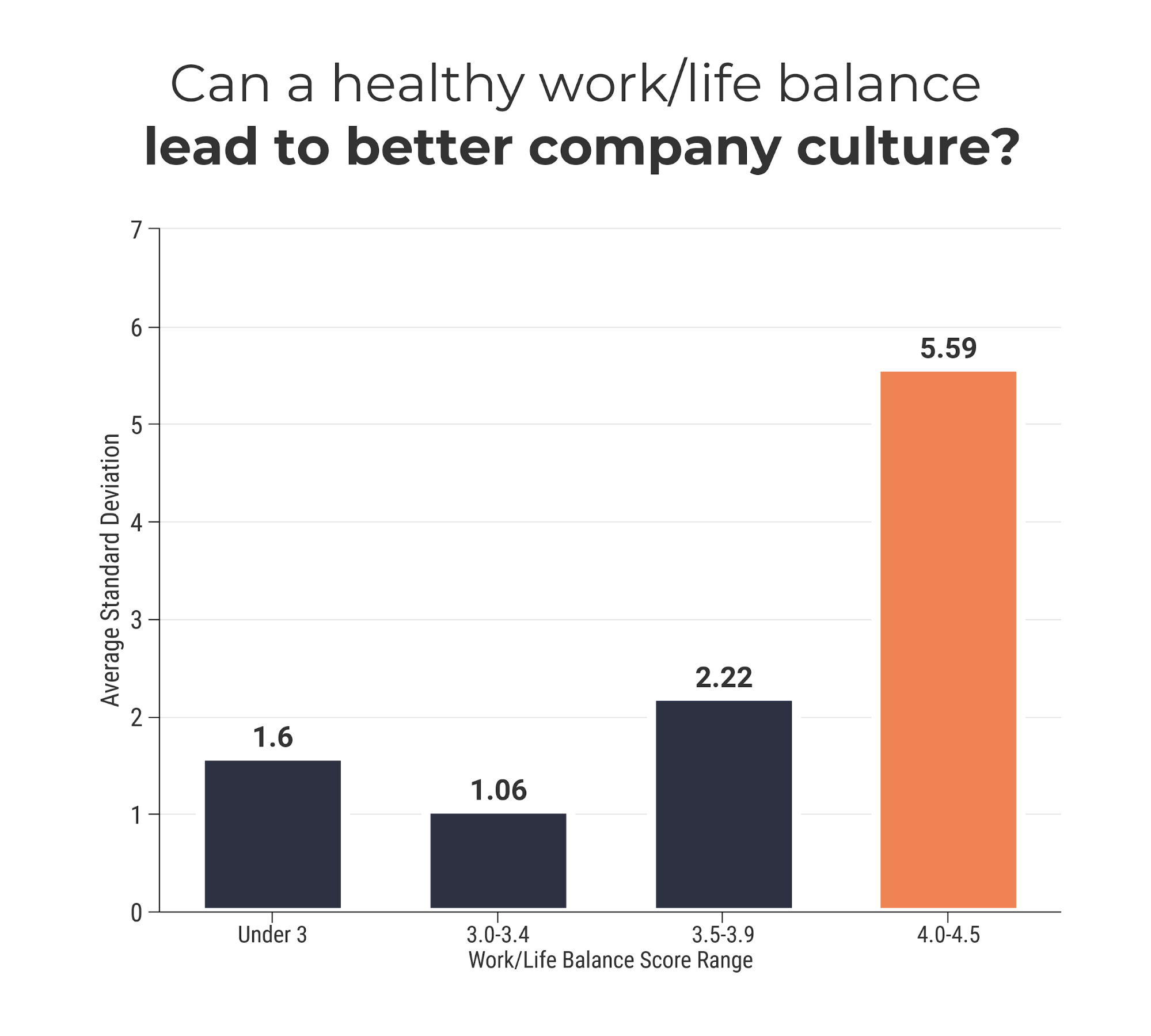 Busting 8 Company Culture Myths5