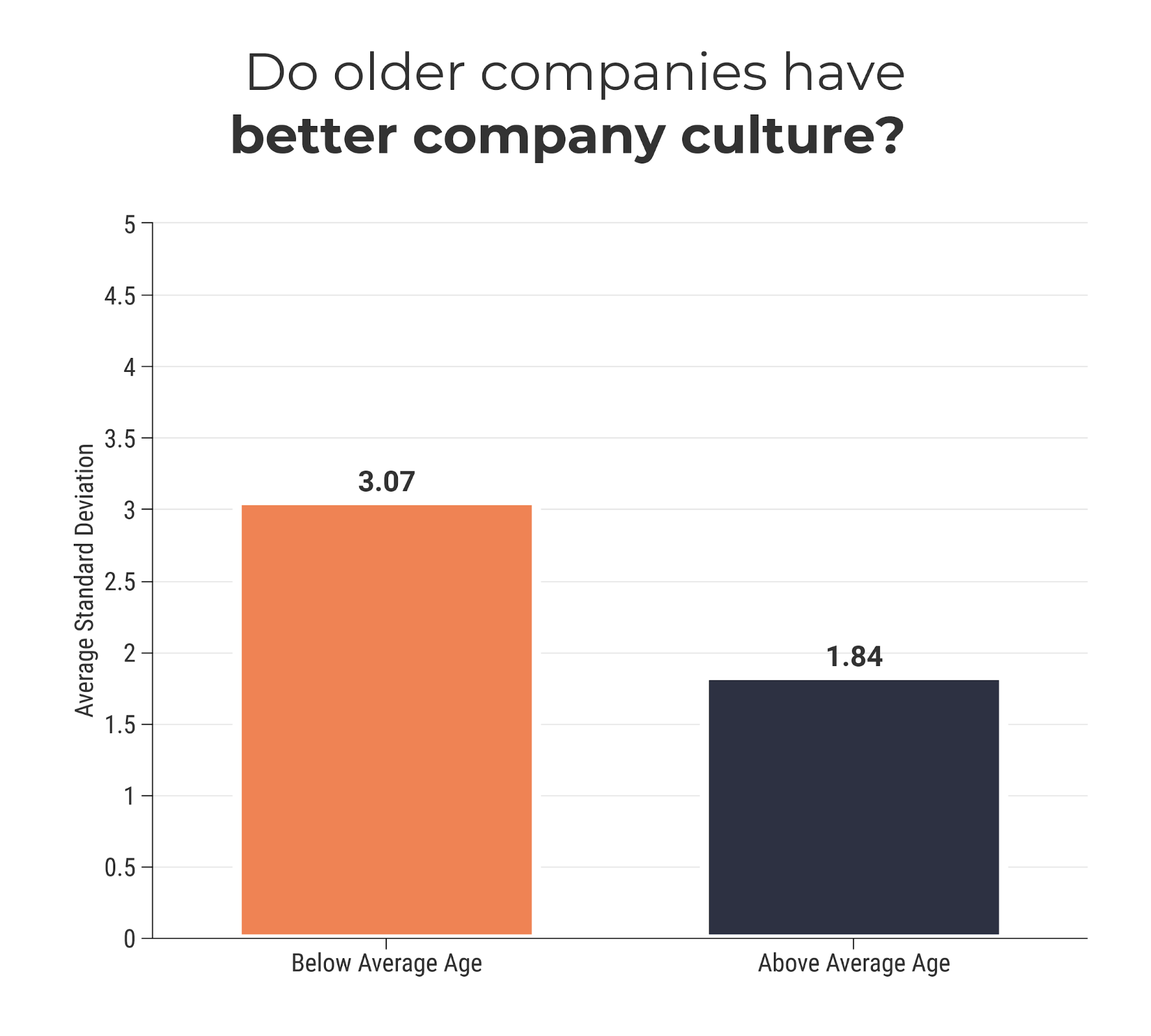 Busting 8 Company Culture Myths7