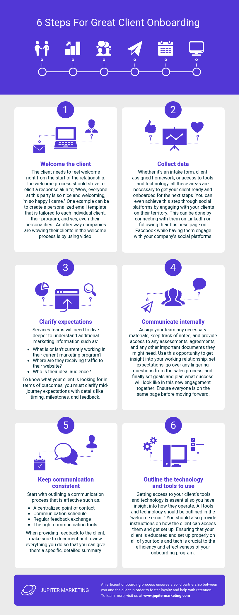 Client Onboarding Process Infographic