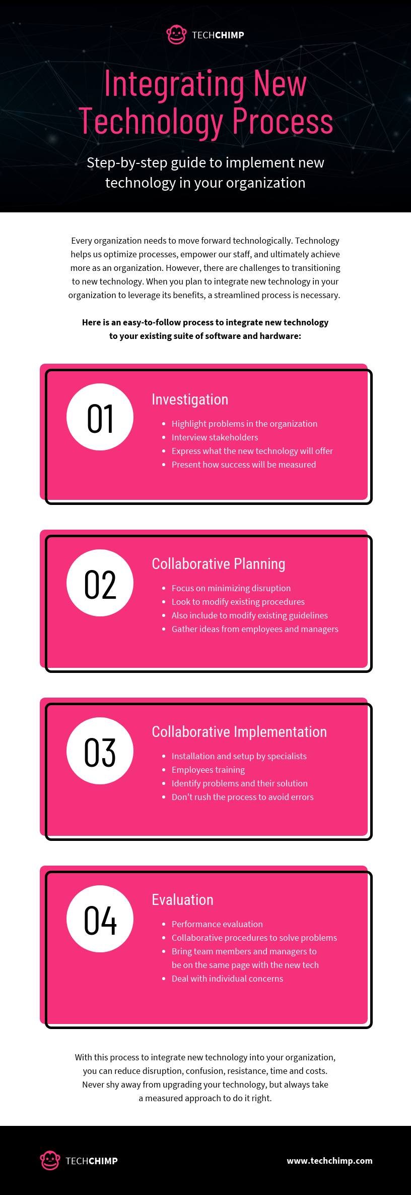 Integrating New Technology Process Infographic