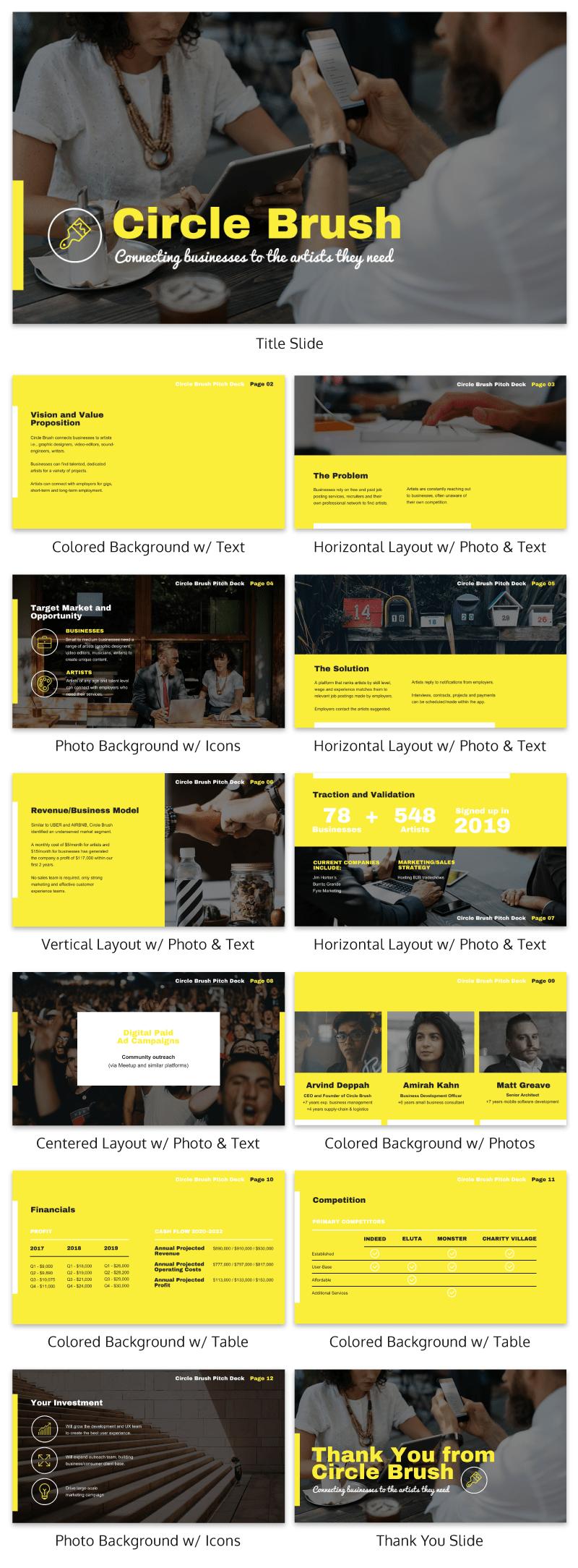 Yellow start up pitch deck presentation template