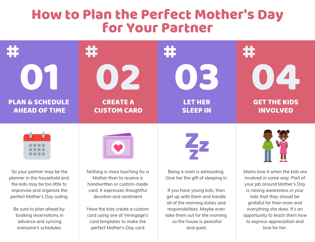 Mother's Day Process Infographic