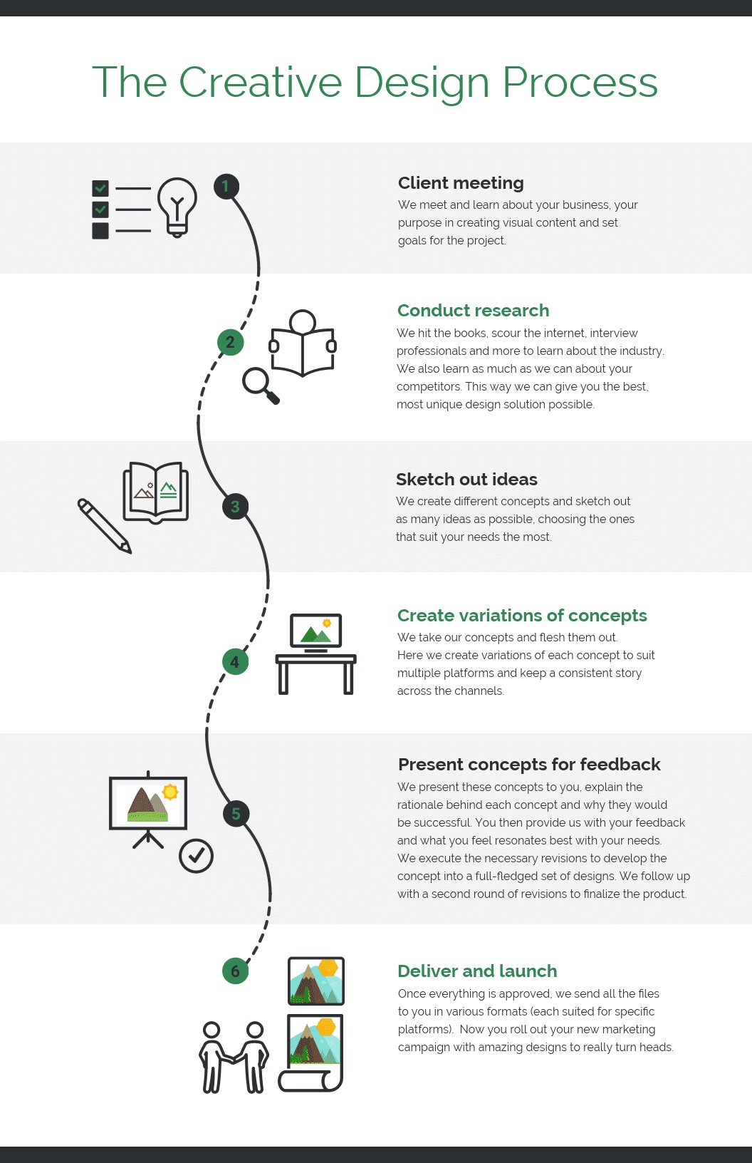 Creative Design Process Infographic