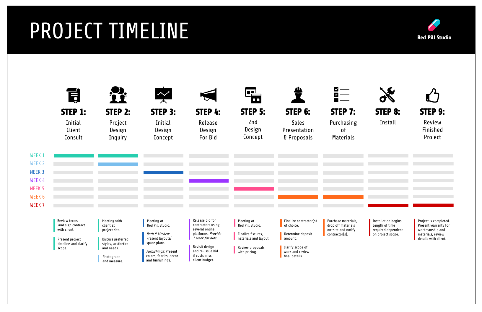 project timeline infographic template