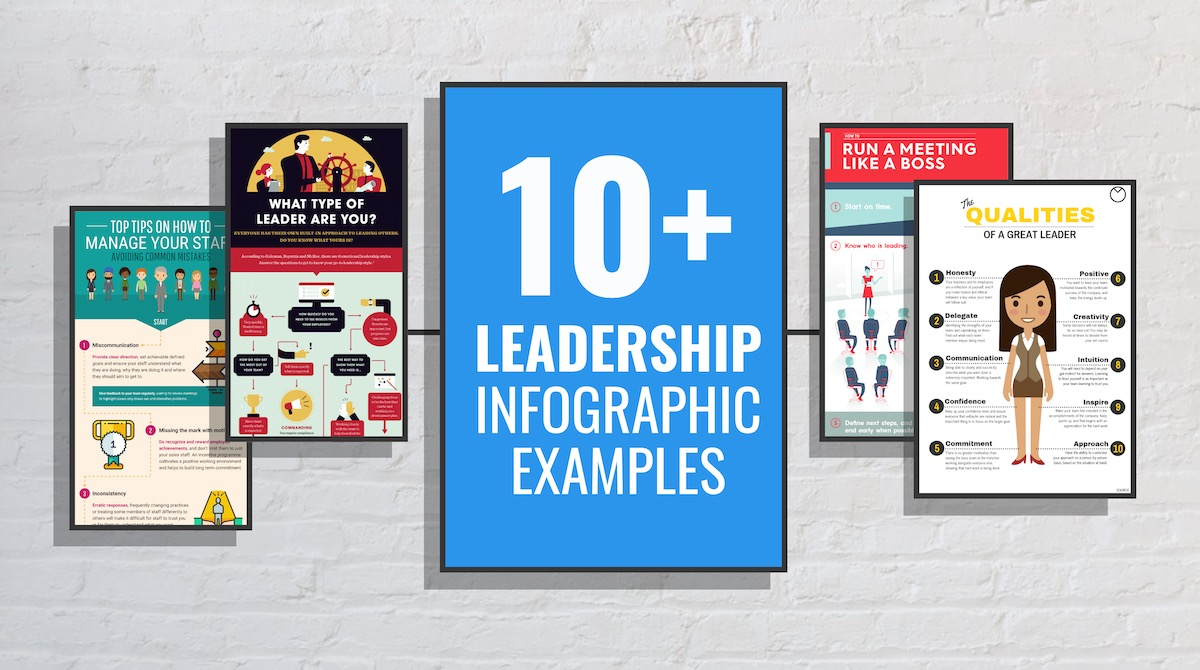 10+ New Leadership Infographic Examples, Ideas & Templates copy