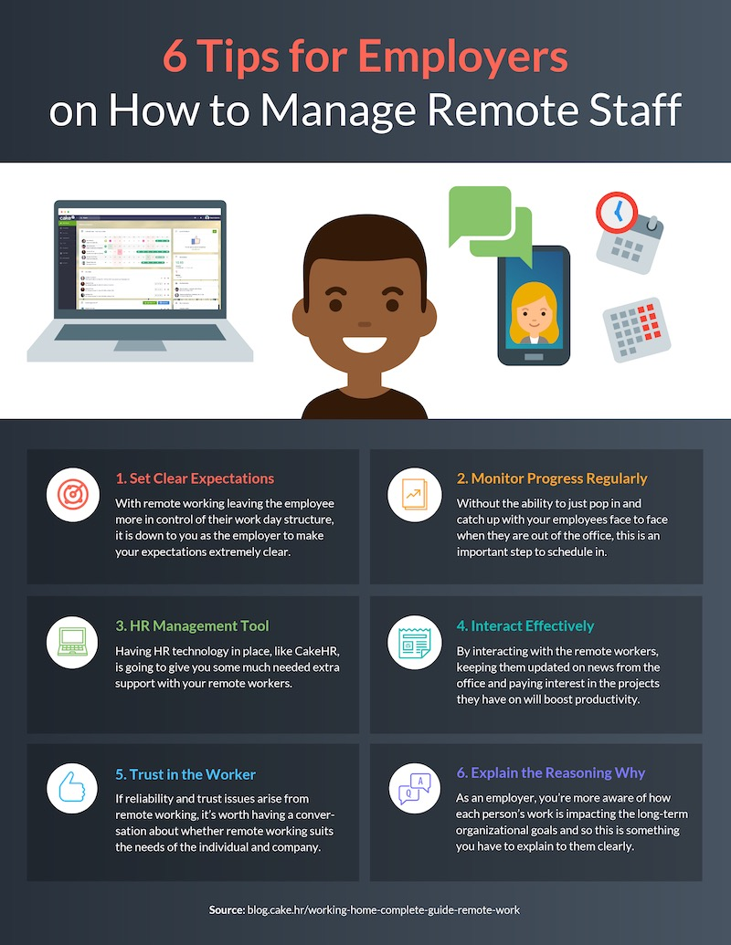 6 Tips to Manage Remote Staff Leadership Infographic