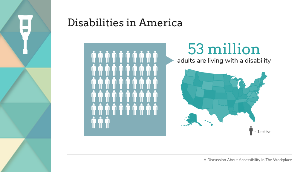 Disabilities in america webinar infographic slide