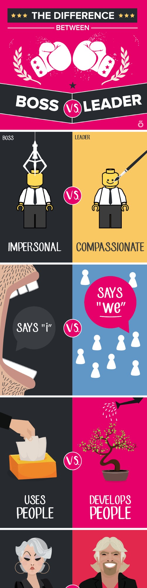 The Difference Between A Boss And A Leadership Infographic2