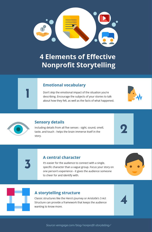 Elements of Nonprofit Storytelling