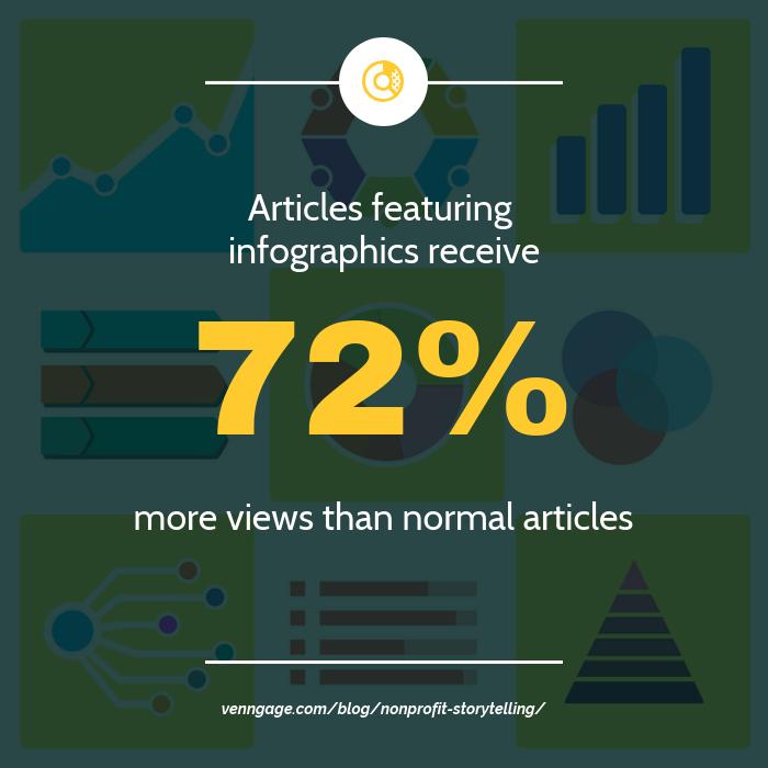 Infographic Statistics Visual