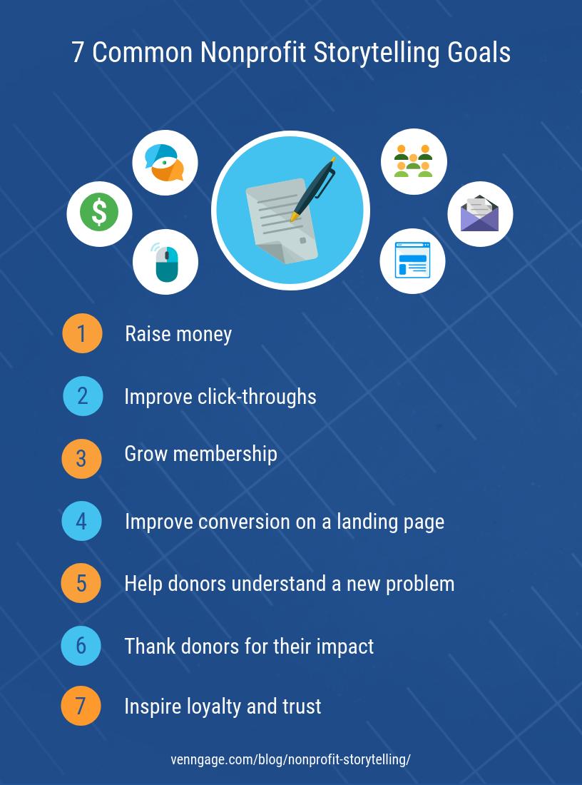 Nonprofit Storytelling Goals