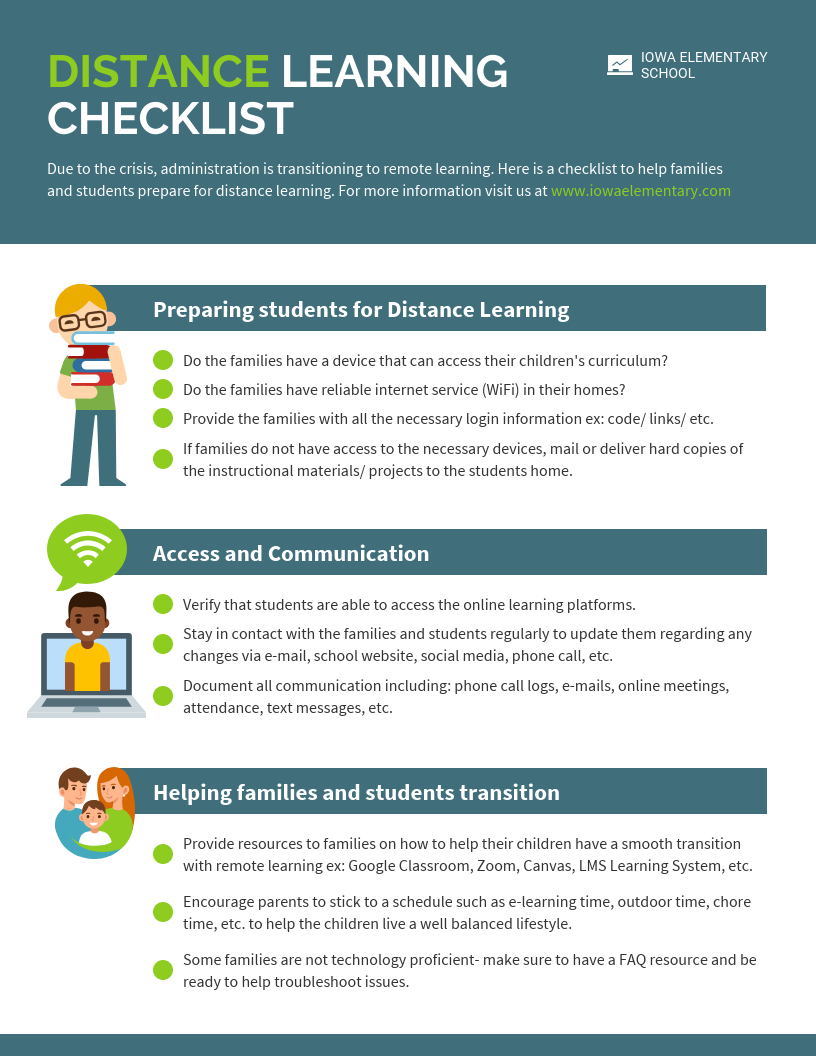 Distance Learning digital learning checklist template