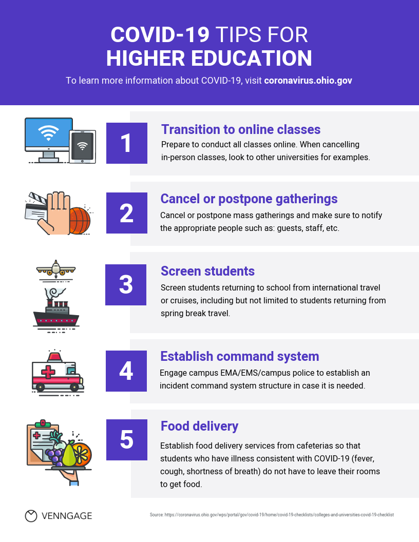 Higher education tips covid19 list infographic