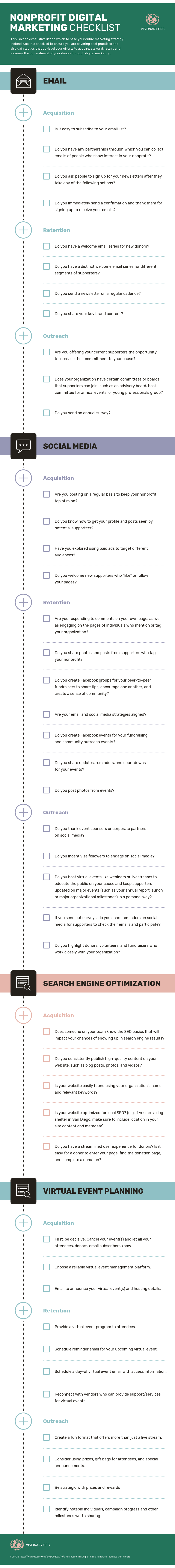 Nonprofit Digital Marketing Checklist Infographic Template