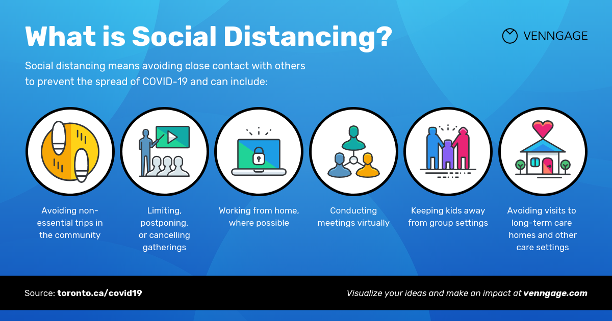 Social Distancing Facebook Template
