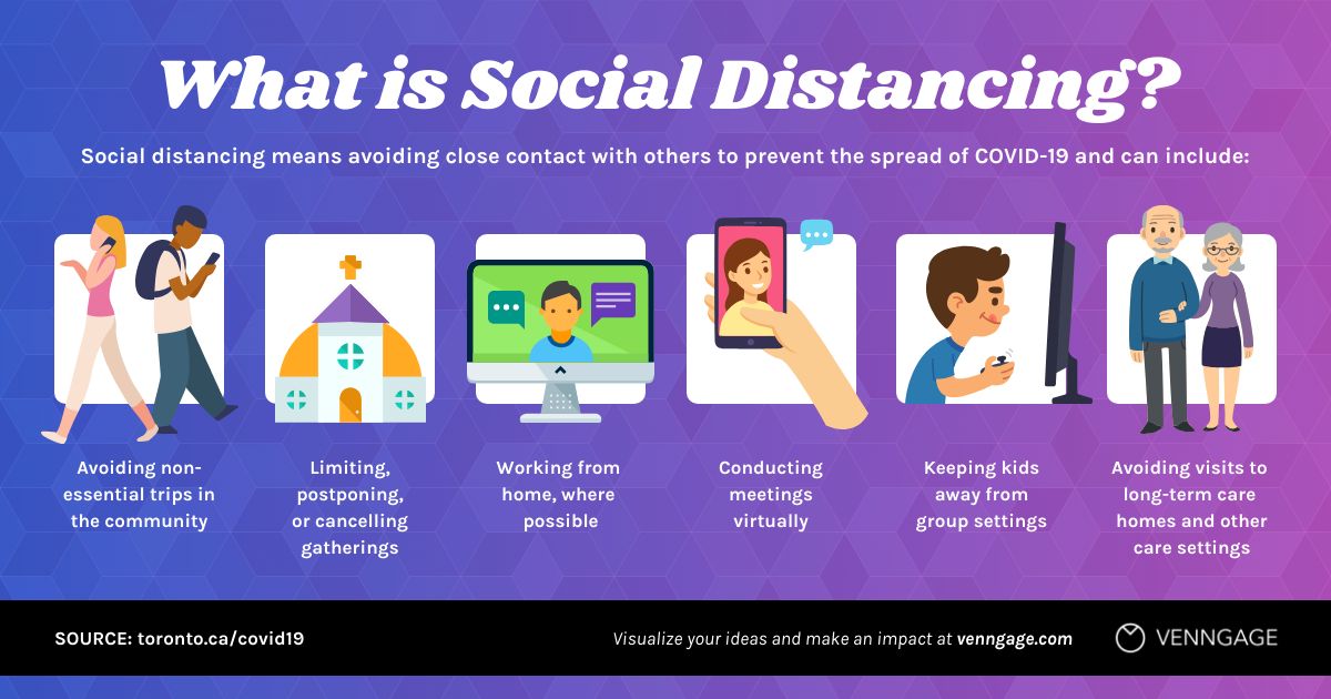 Social Distancing LinkedIn Post Template