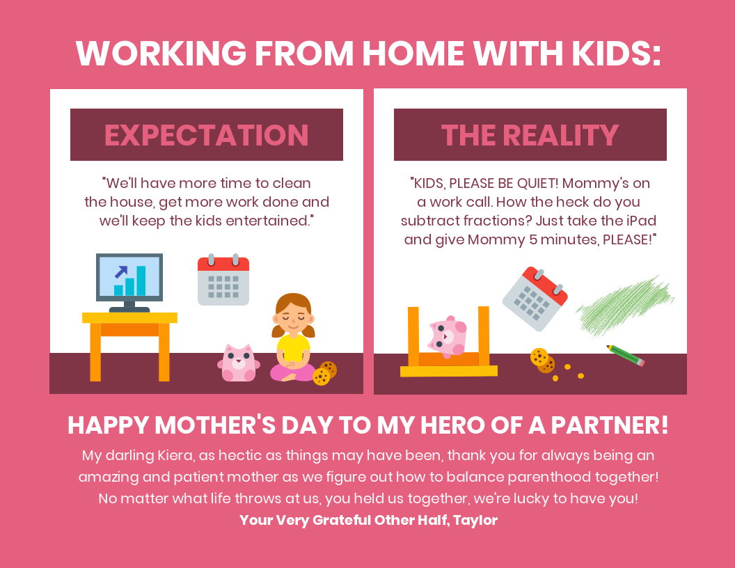 Expectation vs Reality Mother's Day Card Template