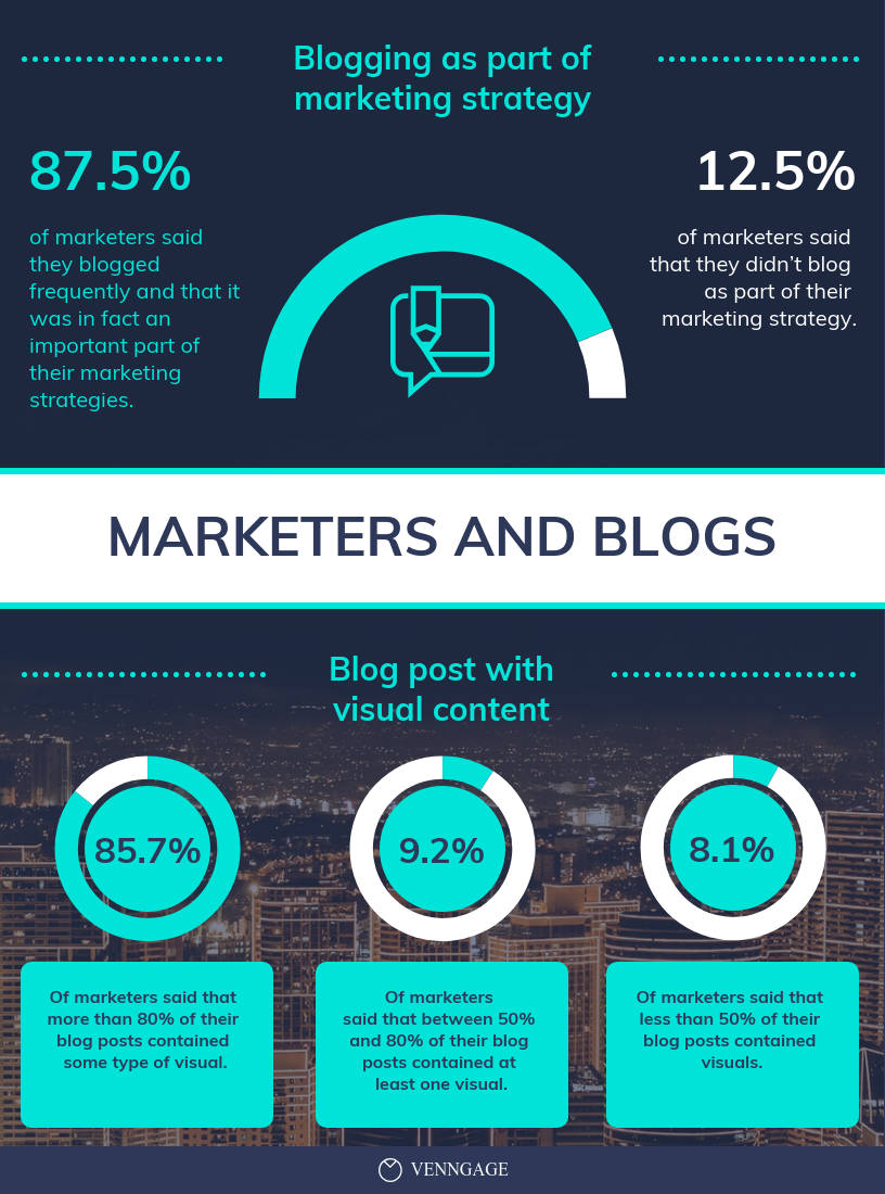 Modern Marketing Statistics Business Infographic Template