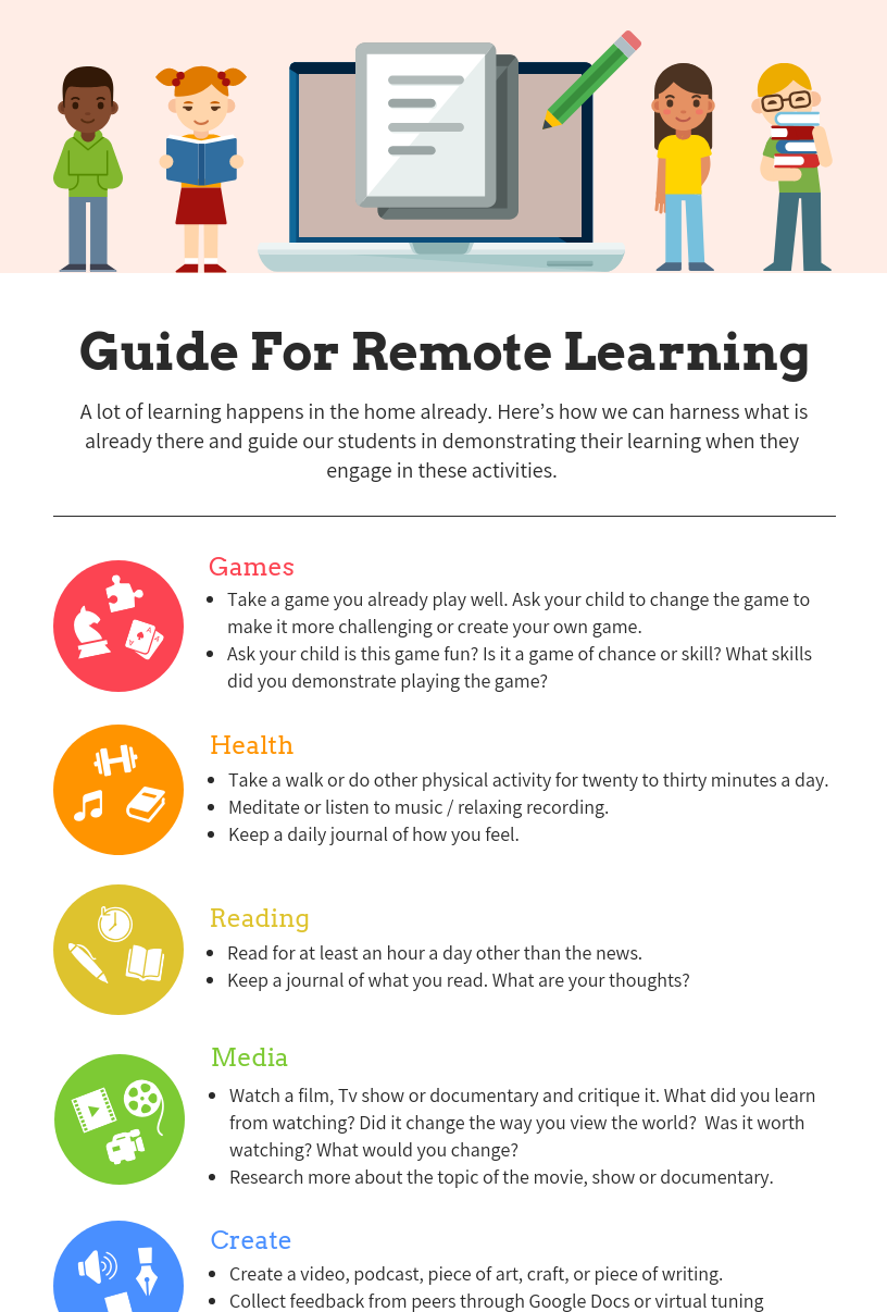 35. Distance Learning Checklist Infographic Idea2