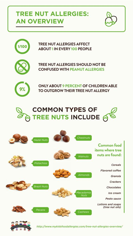 Allergy Fact Sheet Infographic Idea