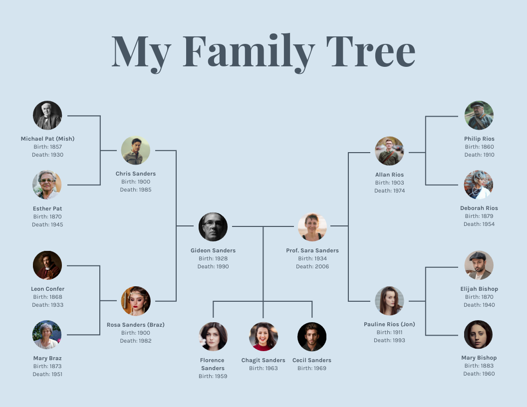 Blue Simple Family Tree Diagram Template