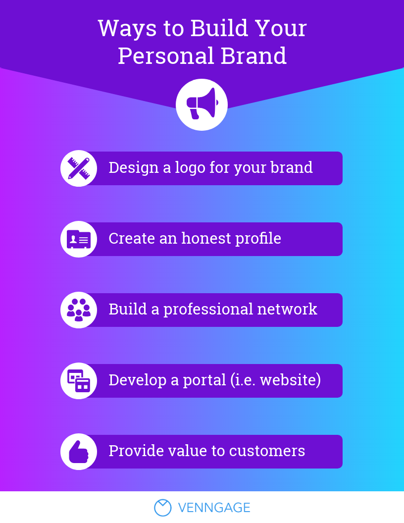 Build a Personal Brand List Free Infographic Template