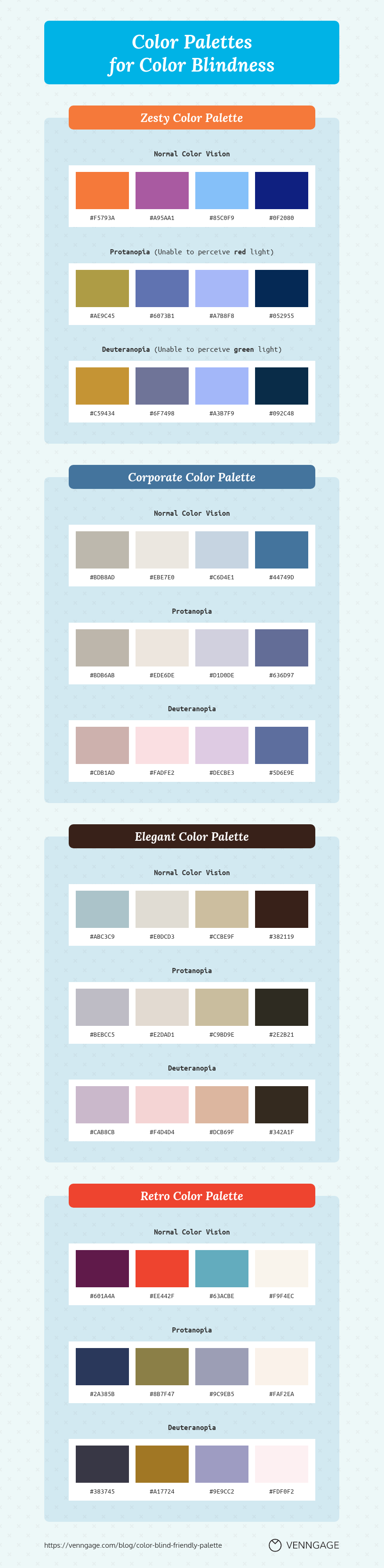 Color Palettes for Color Blindness Infographic