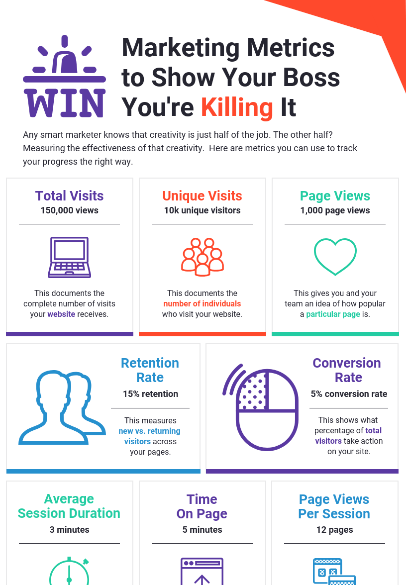 Content Marketing Infographic Idea 1