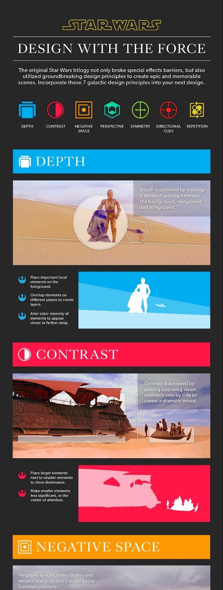 Creative Infographic Ideas 5