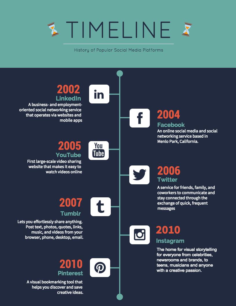 Dark Social Media Timeline Infographic