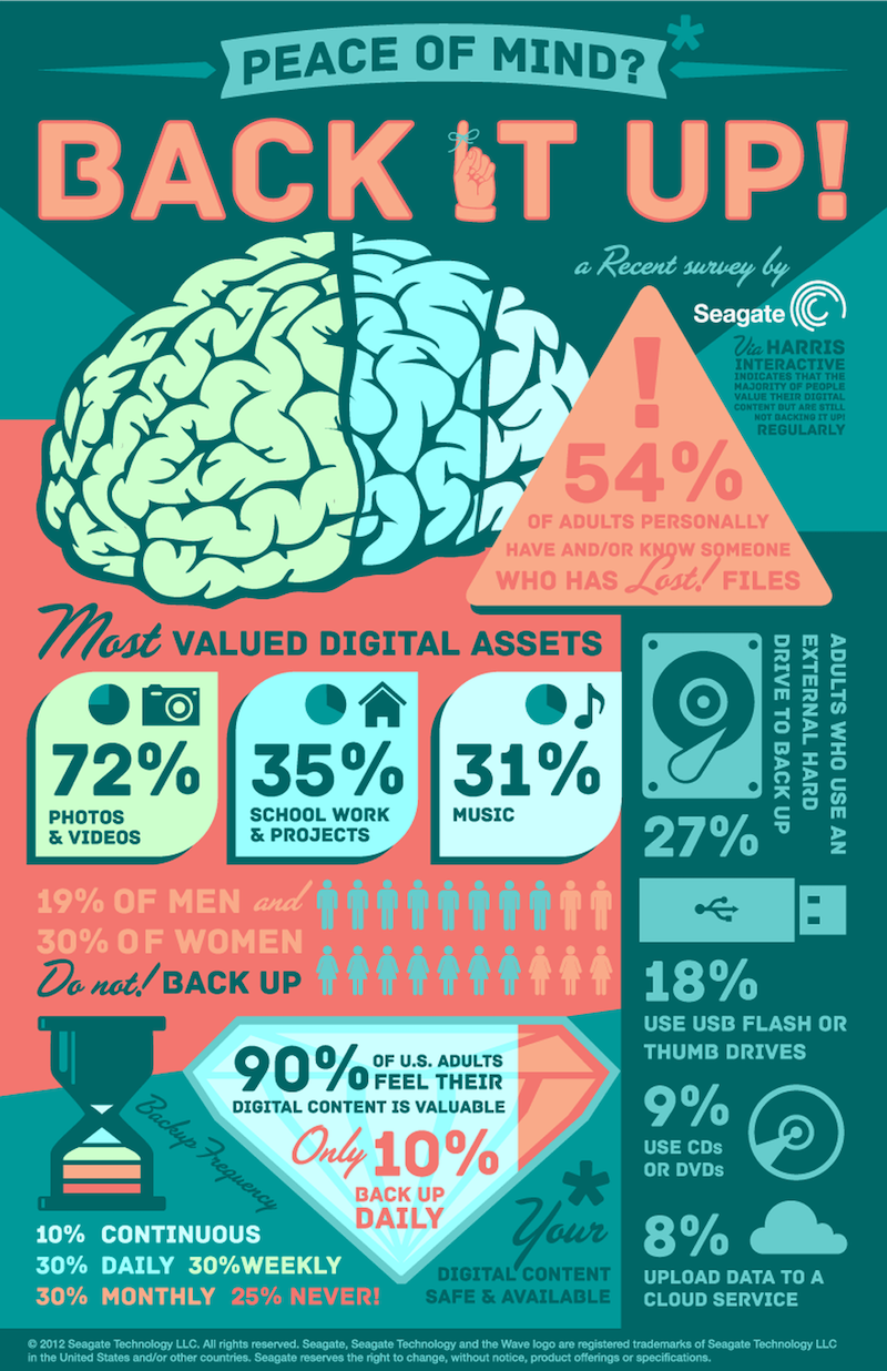 Data Driven Marketing Infographic Idea