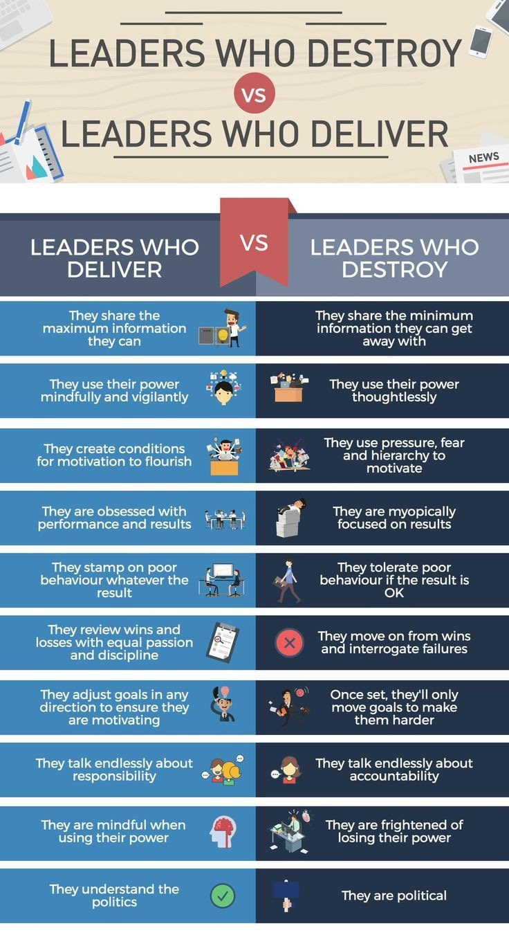 Good vs. Bad Leader Comparison Infographic Idea