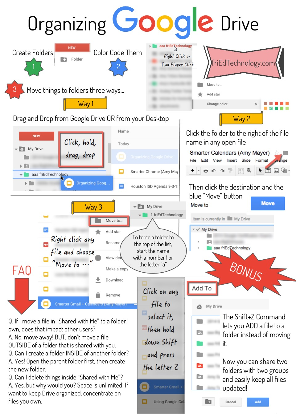 How To Use Google Drive Infographic Idea