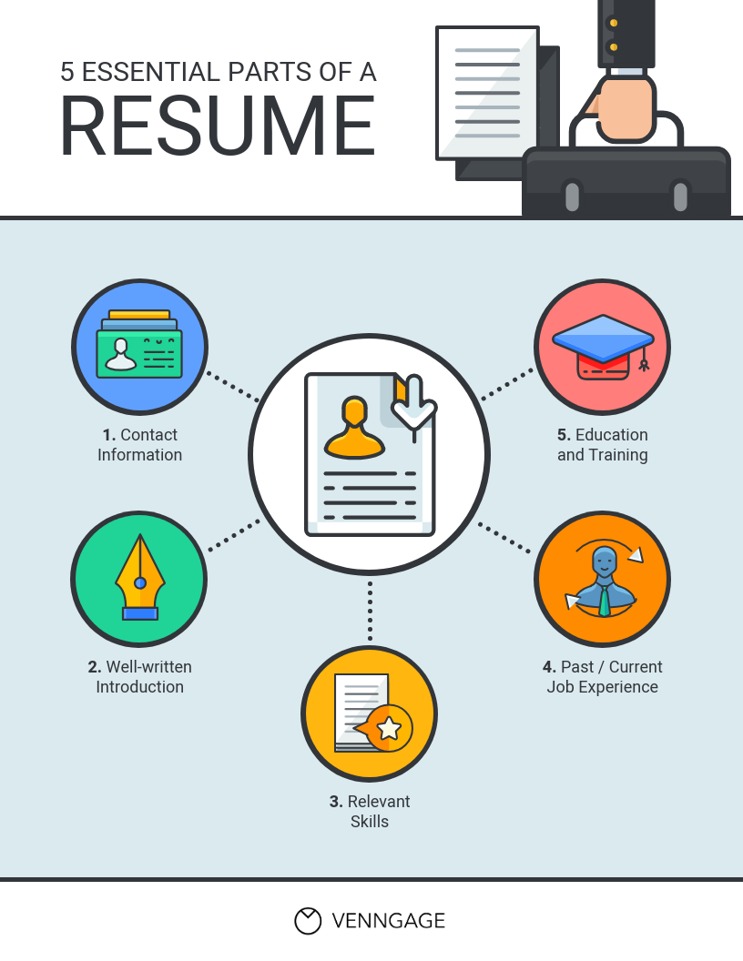 Modern Resume Parts List Free Infographic Template